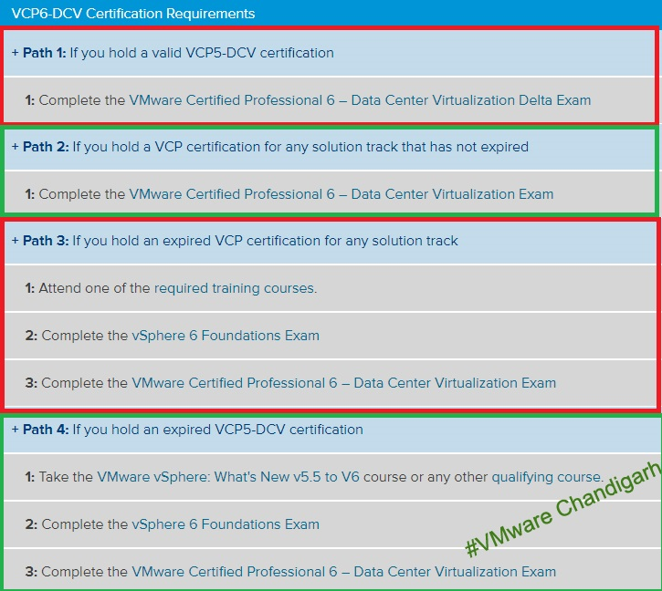 VMware Chandigarh